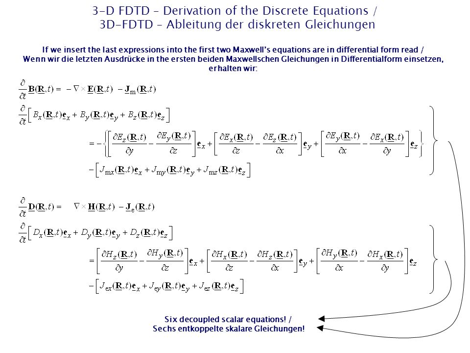 3-D FDTD – Derivation of the Discrete Equations / 3D-FDTD – Ableitung der diskreten Gleichungen If we insert the last expressions into the first two M