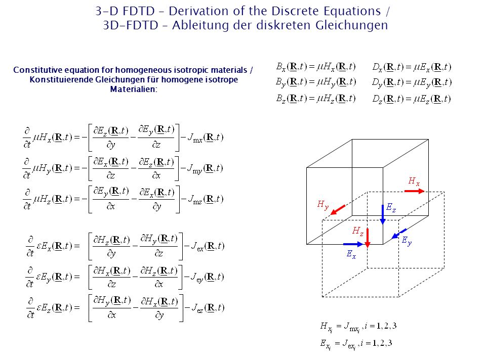 3-D FDTD – Derivation of the Discrete Equations / 3D-FDTD – Ableitung der diskreten Gleichungen Constitutive equation for homogeneous isotropic materials / Konstituierende Gleichungen für homogene isotrope Materialien: