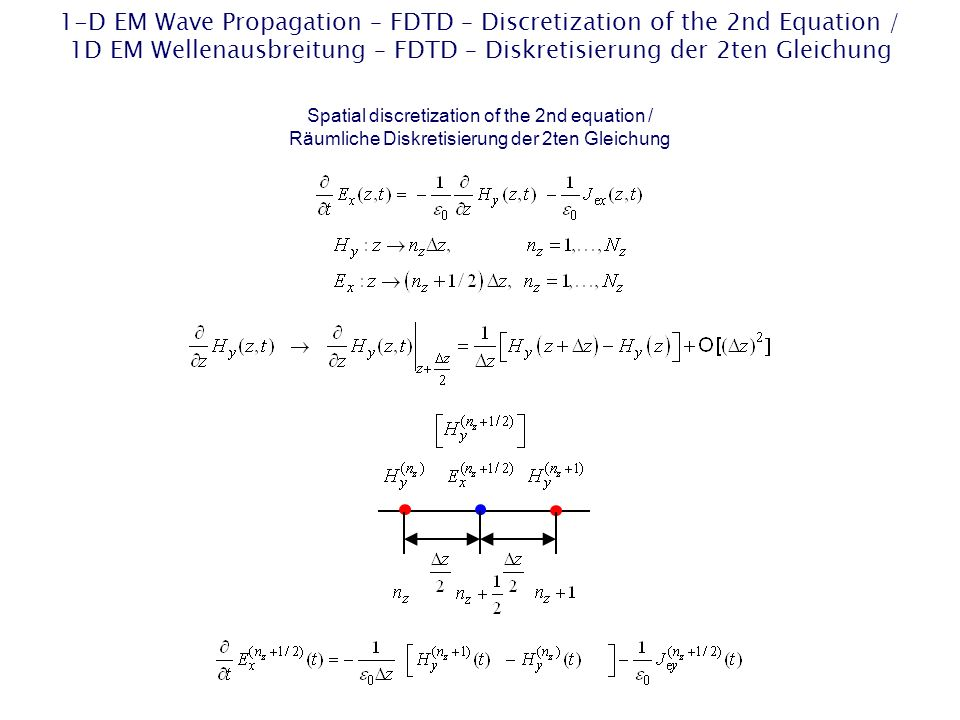 1-D EM Wave Propagation – FDTD – Discretization of the 2nd Equation / 1D EM Wellenausbreitung – FDTD – Diskretisierung der 2ten Gleichung Spatial discretization of the 2nd equation / Räumliche Diskretisierung der 2ten Gleichung