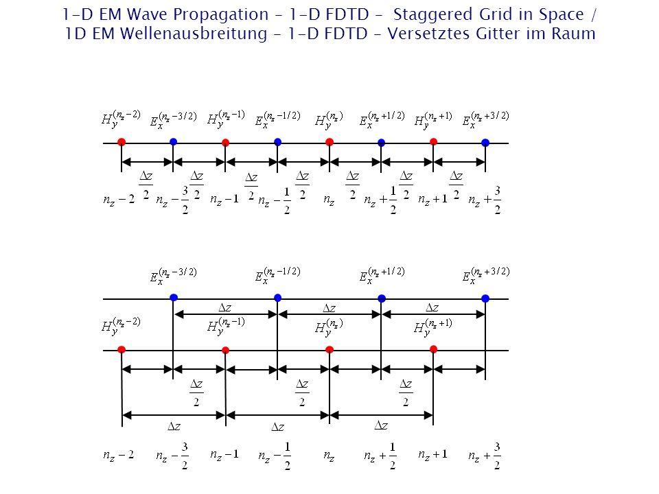 FDTD Solution of the First Two 1-D Scalar Maxwells Equations / FDTD-Lösung der ersten beiden 1D skalaren Maxwell-Gleichungen Causality / Kausalität Initial condition / Anfangsbedingung Discrete hyperbolic initial-boundary-value problem / Diskretes hyperbolisches Anfangs-Randwert- Problem Discrete 1-D FDTD equations / Diskrete 1D-FDTD-Gleichungen Boundary condition for a perfectly electrically conducting (PEC) material / Randbedingung für ein ideal elektrisch leitendes Material