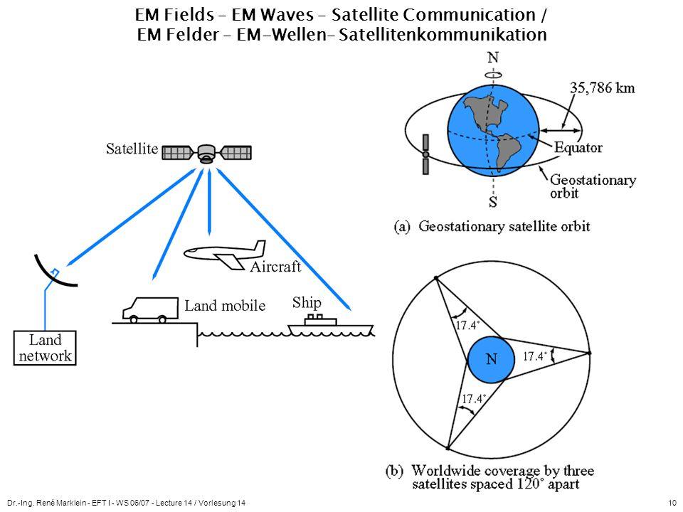 Dr.-Ing. René Marklein - EFT I - WS 06/07 - Lecture 14 / Vorlesung 1410 EM Fields – EM Waves – Satellite Communication / EM Felder – EM-Wellen– Satell