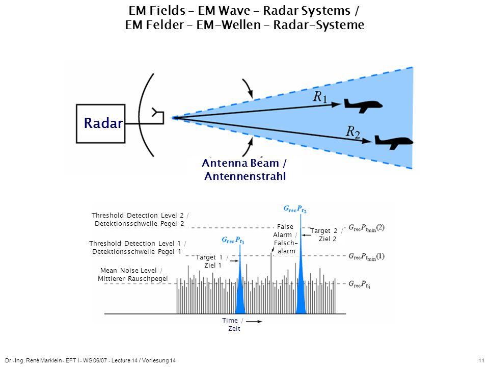 Dr.-Ing. René Marklein - EFT I - WS 06/07 - Lecture 14 / Vorlesung 1411 EM Fields – EM Wave – Radar Systems / EM Felder – EM-Wellen – Radar-Systeme An
