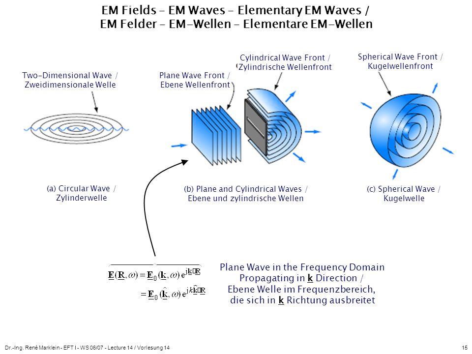 Dr.-Ing. René Marklein - EFT I - WS 06/07 - Lecture 14 / Vorlesung 1415 EM Fields – EM Waves – Elementary EM Waves / EM Felder – EM-Wellen – Elementar
