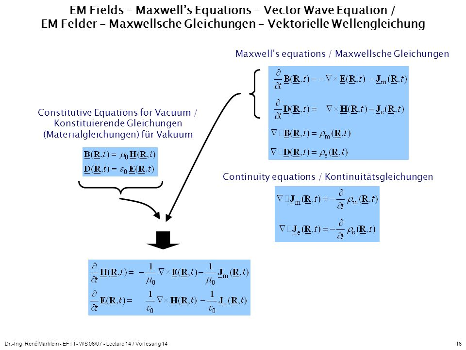 Dr.-Ing. René Marklein - EFT I - WS 06/07 - Lecture 14 / Vorlesung 1416 EM Fields – Maxwells Equations – Vector Wave Equation / EM Felder – Maxwellsch