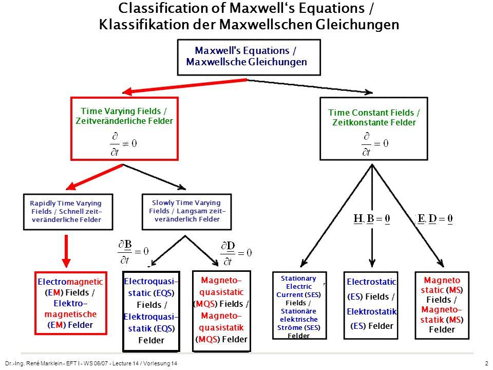 Dr.-Ing. René Marklein - EFT I - WS 06/07 - Lecture 14 / Vorlesung 142 Classification of Maxwells Equations / Klassifikation der Maxwellschen Gleichun