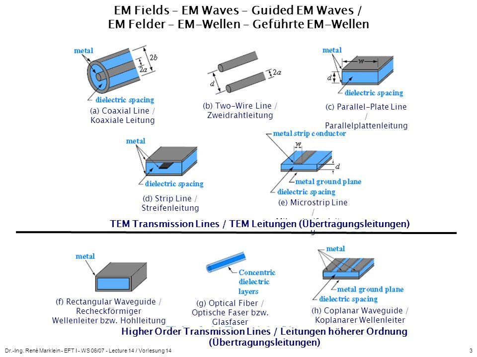 Dr.-Ing. René Marklein - EFT I - WS 06/07 - Lecture 14 / Vorlesung 143 EM Fields – EM Waves – Guided EM Waves / EM Felder – EM-Wellen – Geführte EM-We