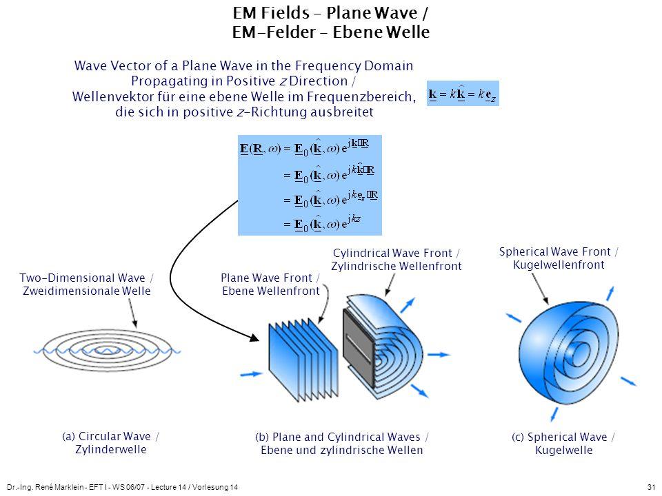 Dr.-Ing. René Marklein - EFT I - WS 06/07 - Lecture 14 / Vorlesung 1431 EM Fields – Plane Wave / EM-Felder – Ebene Welle Wave Vector of a Plane Wave i