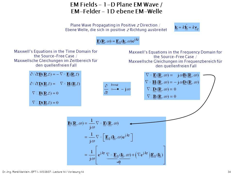 Dr.-Ing. René Marklein - EFT I - WS 06/07 - Lecture 14 / Vorlesung 1434 EM Fields – 1-D Plane EM Wave / EM-Felder – 1D ebene EM-Welle Plane Wave Propa