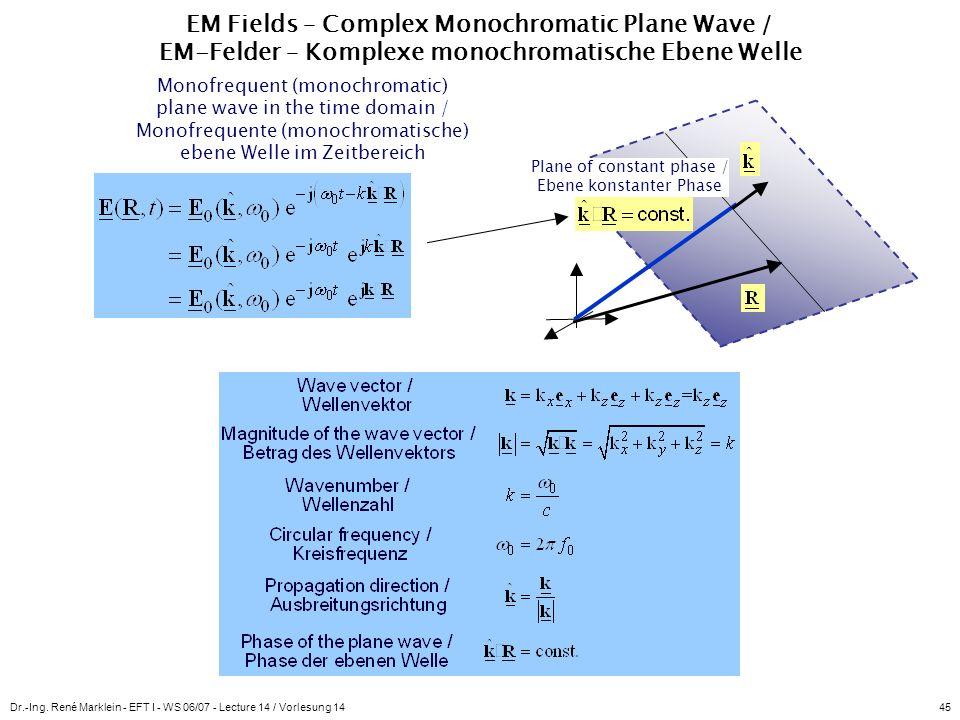 Dr.-Ing. René Marklein - EFT I - WS 06/07 - Lecture 14 / Vorlesung 1445 EM Fields – Complex Monochromatic Plane Wave / EM-Felder – Komplexe monochroma