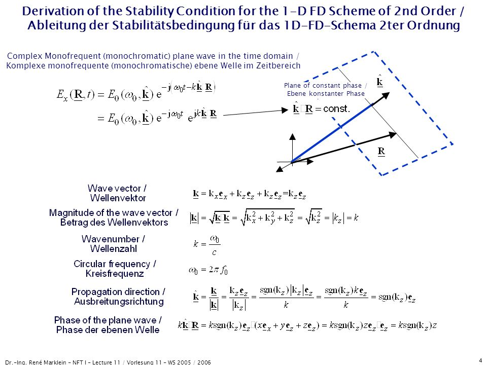 Dr.-Ing. René Marklein - NFT I - Lecture 11 / Vorlesung 11 - WS 2005 / 2006 4 Derivation of the Stability Condition for the 1-D FD Scheme of 2nd Order