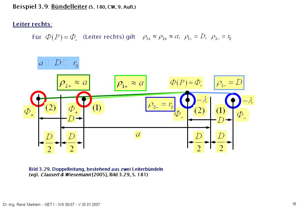 Dr.-Ing. René Marklein - GET I - WS 06/07 - V 30.01.2007 18 Beispiel 3.9: Bündelleiter (S.