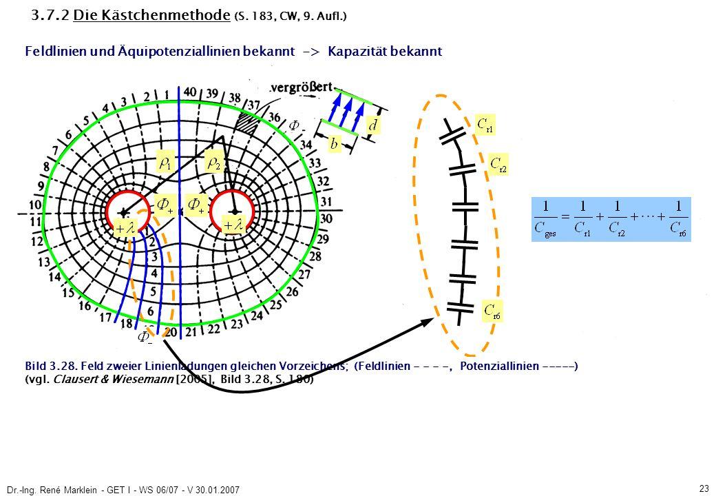 Dr.-Ing. René Marklein - GET I - WS 06/07 - V 30.01.2007 23 3.7.2 Die Kästchenmethode (S.