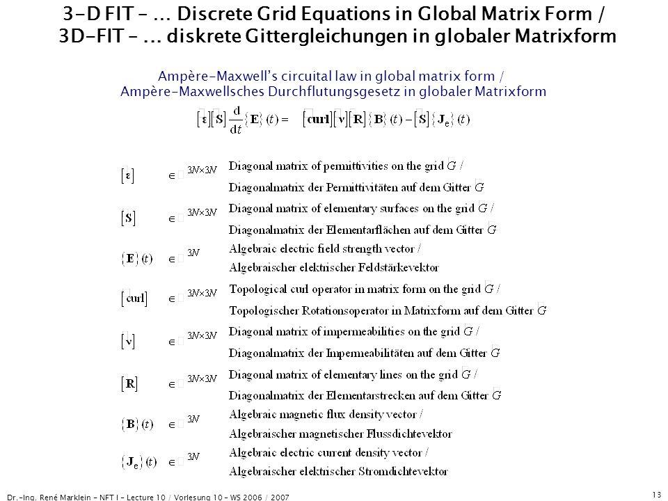 Dr.-Ing. René Marklein - NFT I - Lecture 10 / Vorlesung 10 - WS 2006 / 2007 13 3-D FIT – … Discrete Grid Equations in Global Matrix Form / 3D-FIT –...