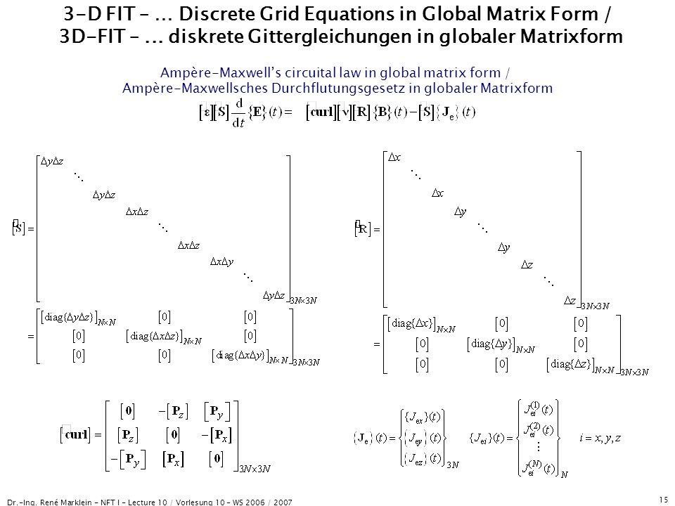 Dr.-Ing. René Marklein - NFT I - Lecture 10 / Vorlesung 10 - WS 2006 / 2007 15 3-D FIT – … Discrete Grid Equations in Global Matrix Form / 3D-FIT –...
