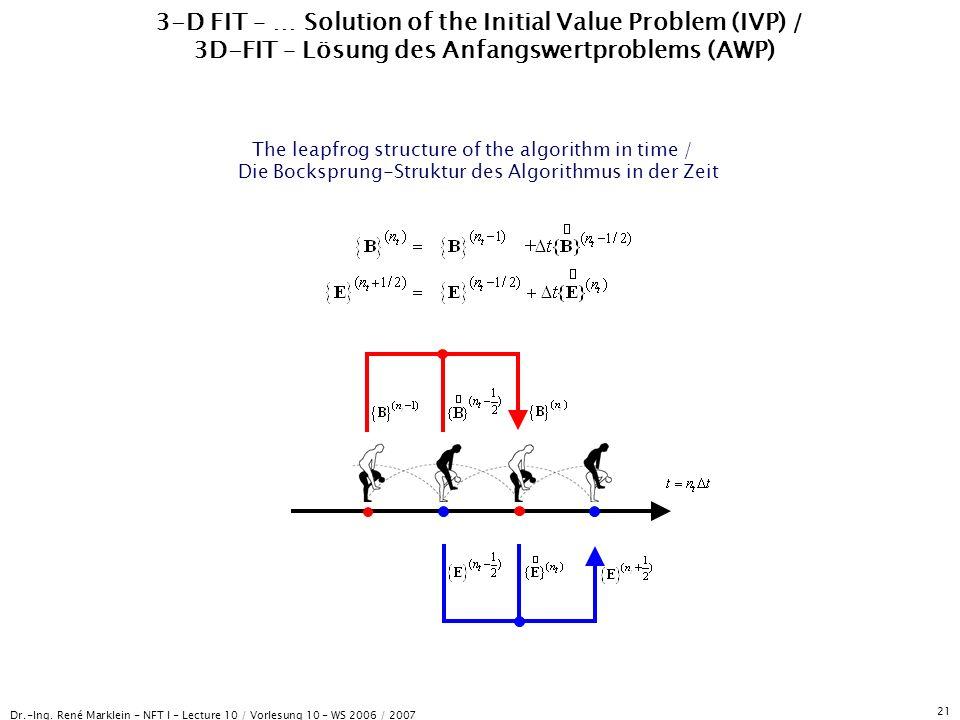 Dr.-Ing. René Marklein - NFT I - Lecture 10 / Vorlesung 10 - WS 2006 / 2007 21 3-D FIT – … Solution of the Initial Value Problem (IVP) / 3D-FIT – Lösu