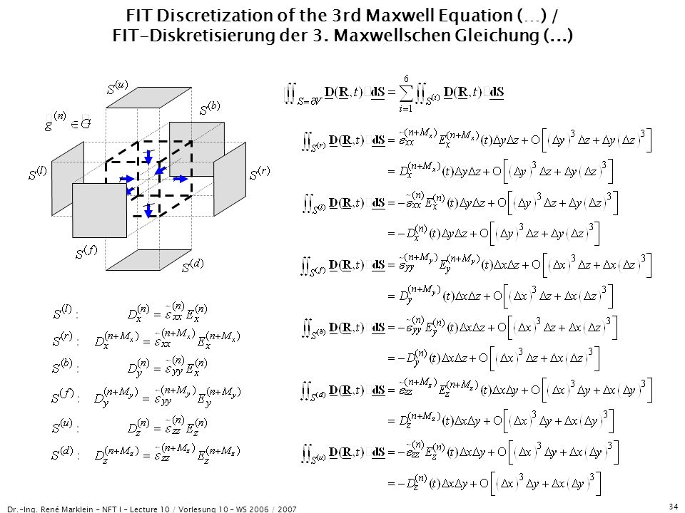 Dr.-Ing. René Marklein - NFT I - Lecture 10 / Vorlesung 10 - WS 2006 / 2007 34 FIT Discretization of the 3rd Maxwell Equation (…) / FIT-Diskretisierun