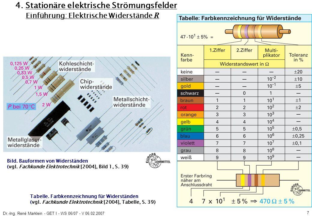 Dr.-Ing.René Marklein - GET I - WS 06/07 - V 06.02.2007 8 4.