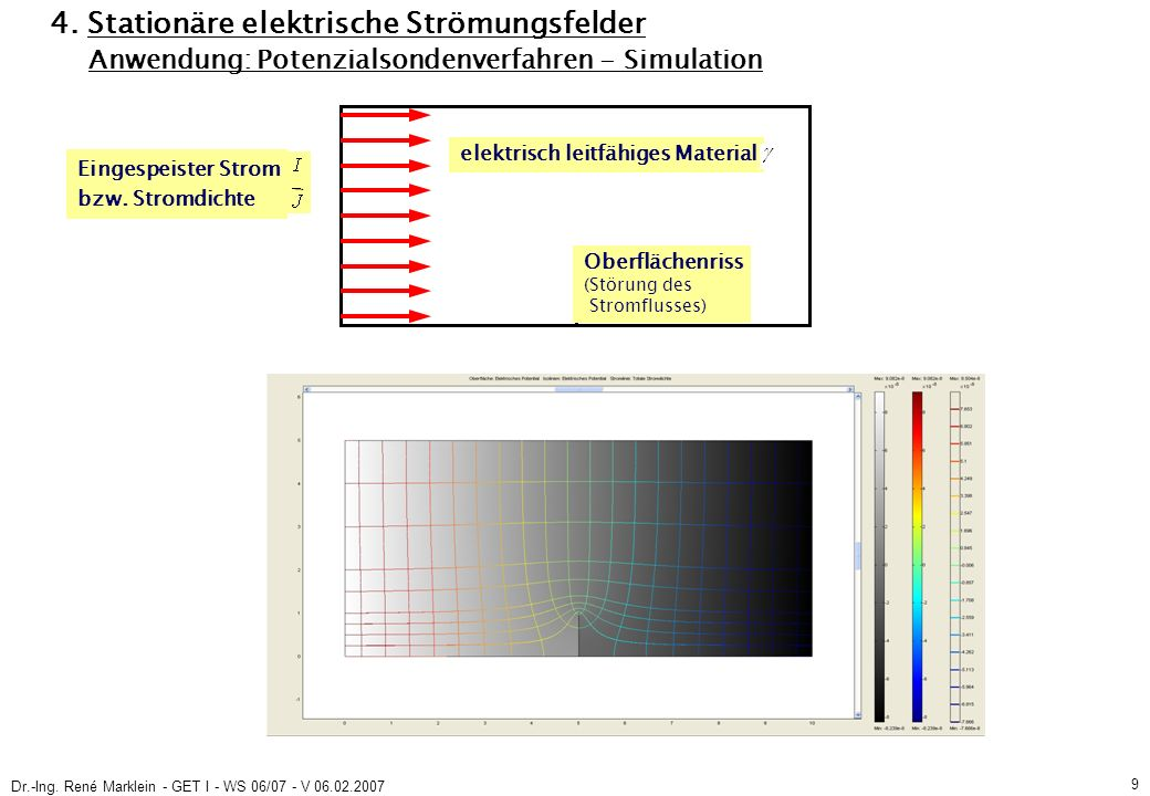 Dr.-Ing.René Marklein - GET I - WS 06/07 - V 06.02.2007 10 4.