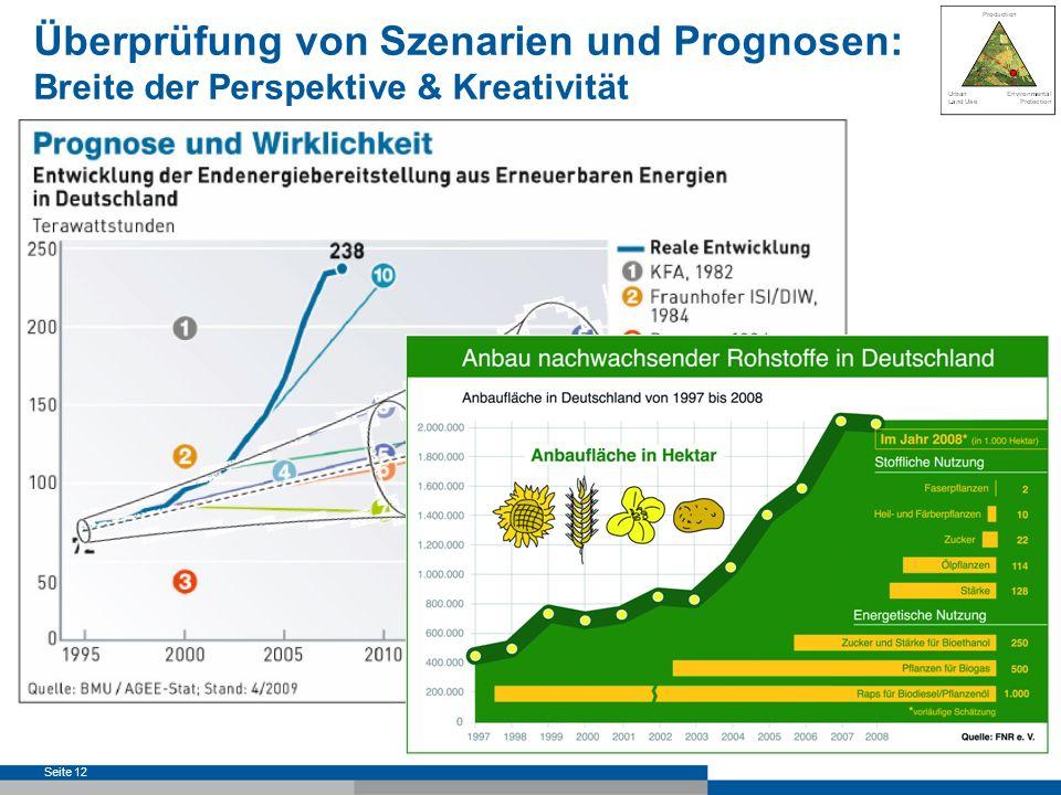 Seite 13 Analysewerkzeuge für Landnutzungssysteme Szenarien und Modelle Priess et al.