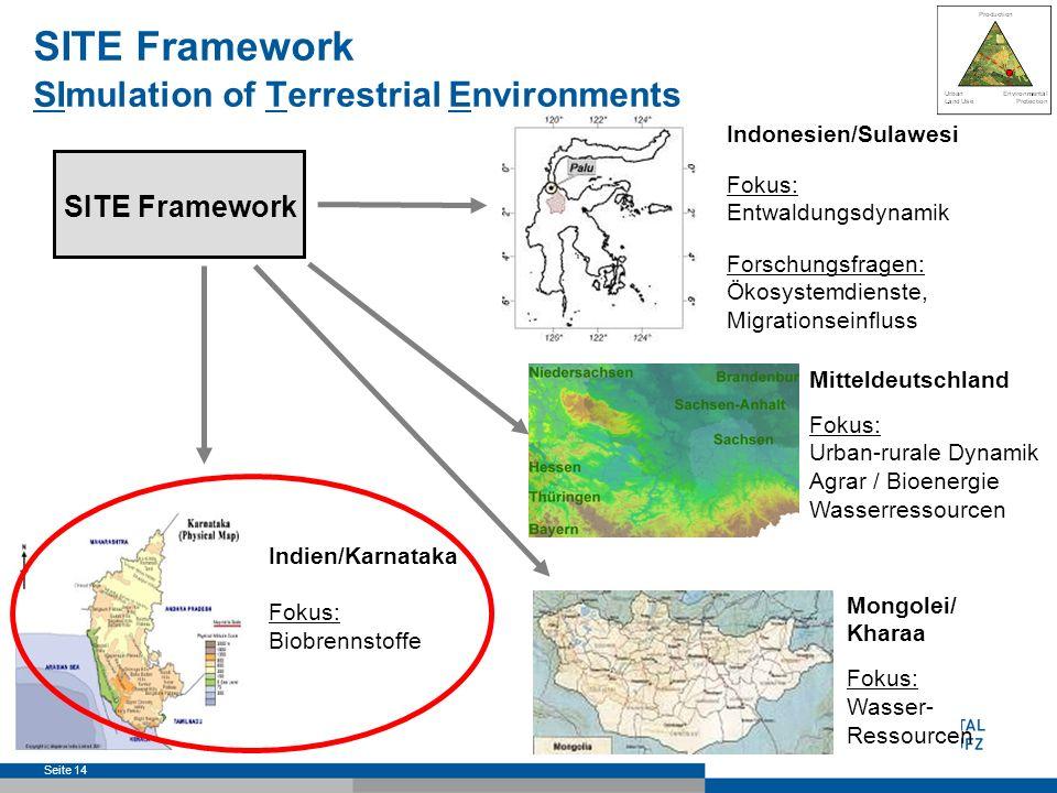 Seite 15 Landnutzung in Karnataka Das & Priess 2009; Das, Priess, Schweitzer (submitted) Forschungsfrage: Welchen Beitrag kann Bio- energie (Biodiesel) zur Reduktion von fossilen Energieträgern leisten.