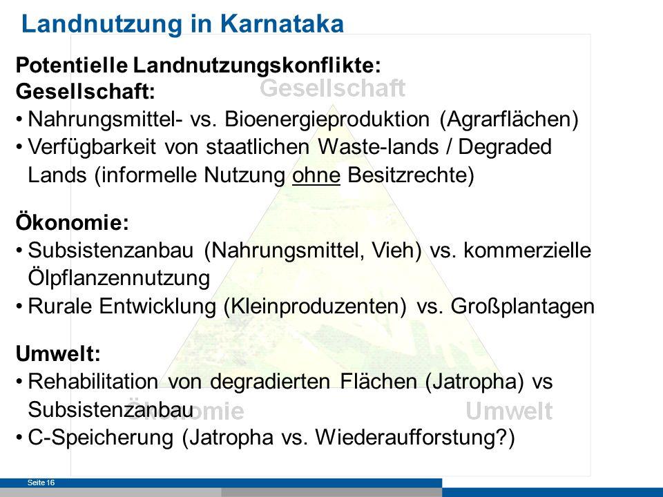 Seite 17 Jatrophaerträge (Samen): 0,1 – 1,7 T / ha (Niveau: niedrig – mittel) Regionale Unterschiede: Klima Böden Wastelandflächen Landnutzung in Karnataka Jatrophaanbau auf Wastelands Das & Priess 2009; Das, Priess, Schweitzer (submitted)