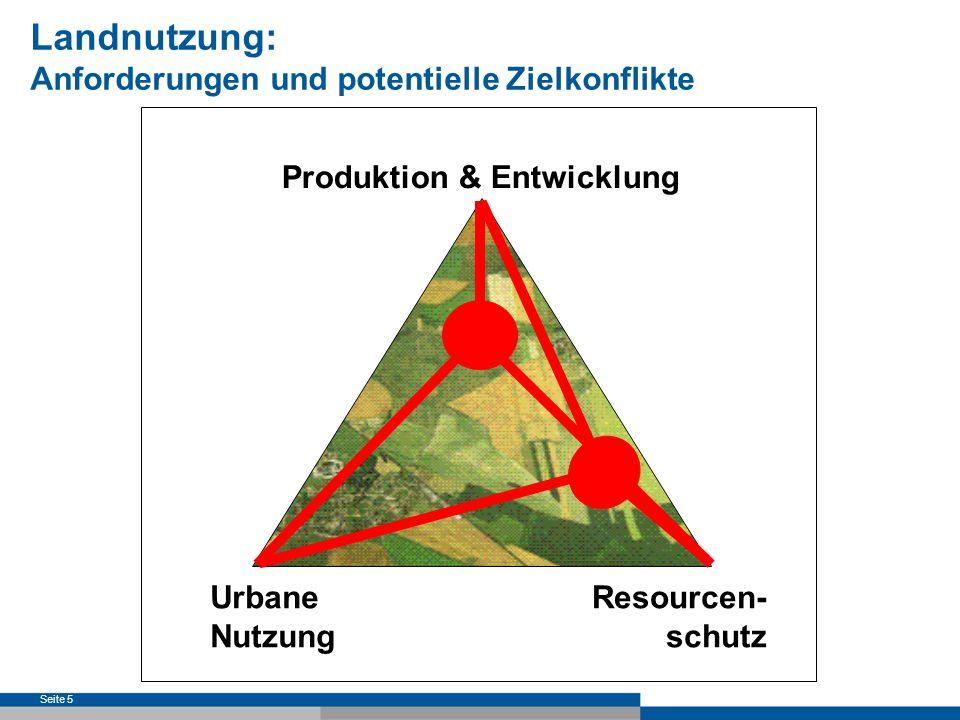 Seite 6 Nachhaltige Landnutzung: Dimensionen der Nachhaltigkeit UmweltÖkonomie Gesellschaft