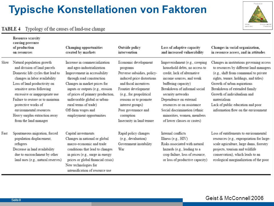 Seite 9 Analysewerkzeuge für Landnutzungssysteme Szenarien und Modelle What are the main objectives of scenario exercises for research & policy making .