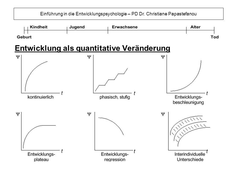 Entwicklung als quantitative Veränderung Einführung in die Entwicklungspsychologie – PD Dr. Christiane Papastefanou