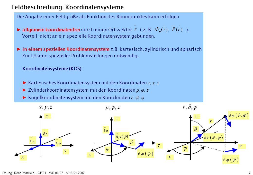 Dr.-Ing. René Marklein - GET I - WS 06/07 - V 16.01.2007 23 Ende der Vorlesung