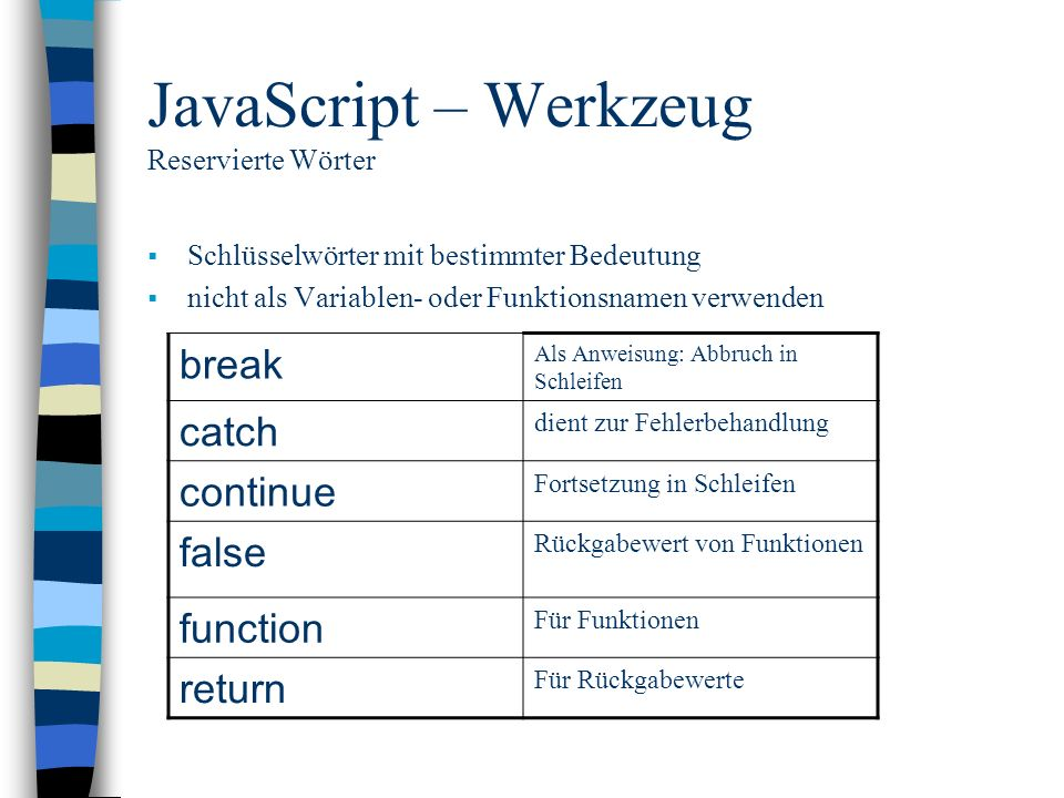 JavaScript – Werkzeug Reservierte Wörter Schlüsselwörter mit bestimmter Bedeutung nicht als Variablen- oder Funktionsnamen verwenden break Als Anweisu