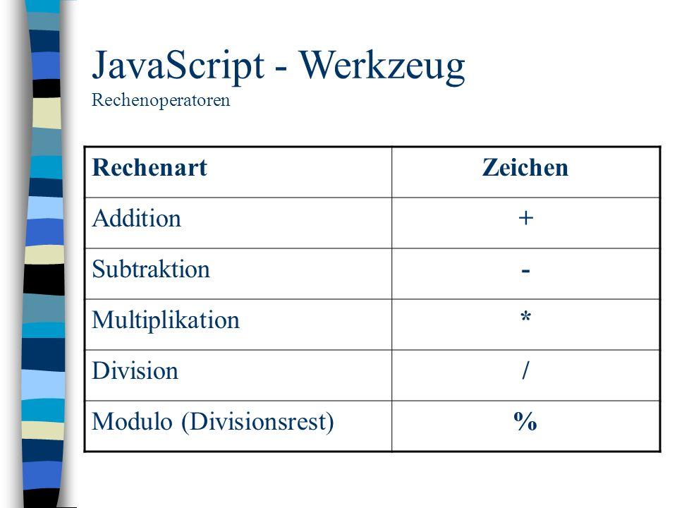 JavaScript - Werkzeug Rechenoperatoren RechenartZeichen Addition+ Subtraktion- Multiplikation* Division/ Modulo (Divisionsrest)%
