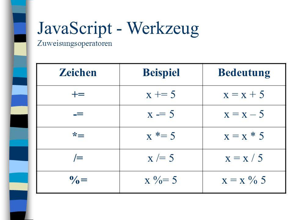 JavaScript - Werkzeug Zuweisungsoperatoren ZeichenBeispielBedeutung +=x += 5x = x + 5 -=x -= 5x = x – 5 *=x *= 5x = x * 5 /=x /= 5x = x / 5 %=x %= 5x