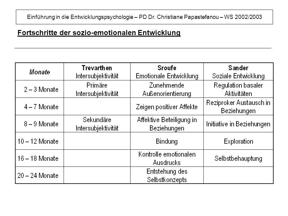Einführung in die Entwicklungspsychologie – PD Dr. Christiane Papastefanou – WS 2002/2003 Fortschritte der sozio-emotionalen Entwicklung