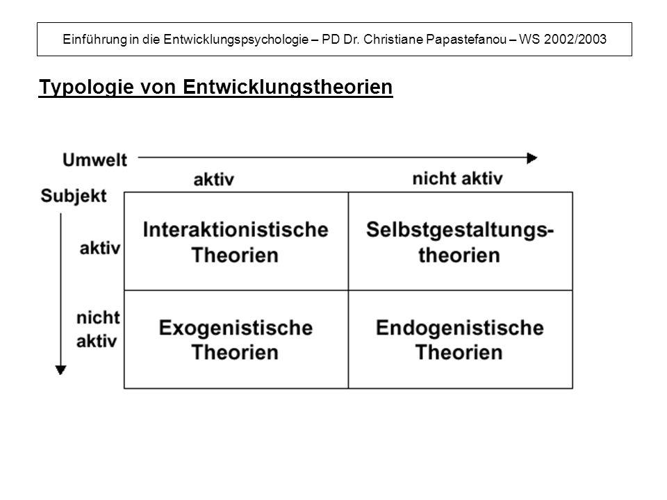 Einführung in die Entwicklungspsychologie – PD Dr. Christiane Papastefanou – WS 2002/2003 Typologie von Entwicklungstheorien
