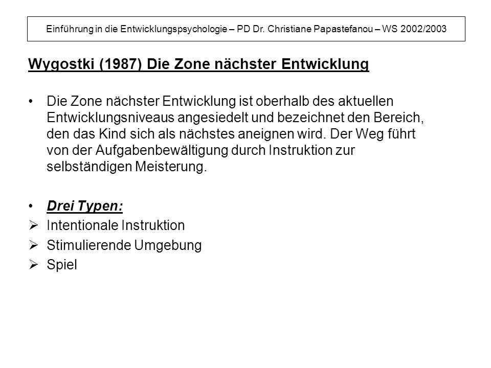 Einführung in die Entwicklungspsychologie – PD Dr. Christiane Papastefanou – WS 2002/2003 Wygostki (1987) Die Zone nächster Entwicklung Die Zone nächs