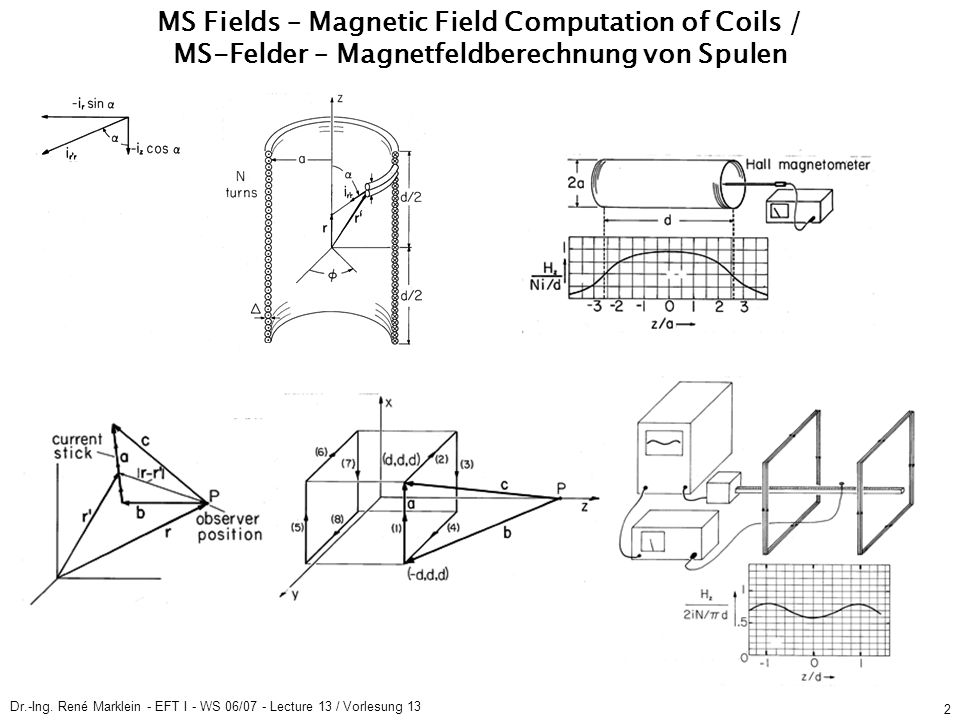 Dr.-Ing. René Marklein - EFT I - WS 06/07 - Lecture 13 / Vorlesung 13 2 MS Fields – Magnetic Field Computation of Coils / MS-Felder – Magnetfeldberech