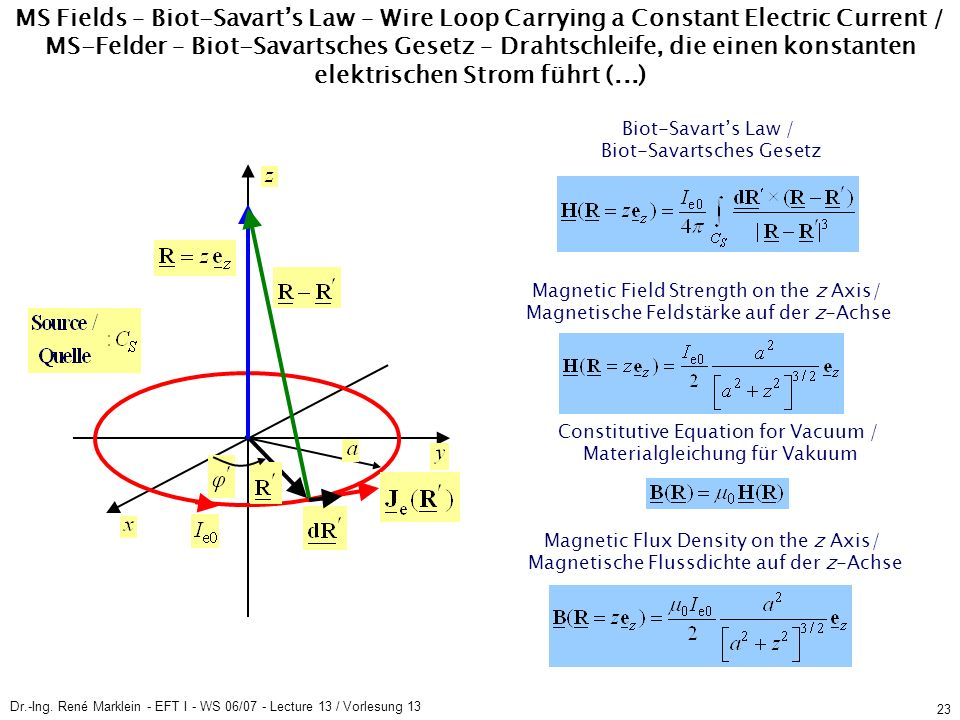 Dr.-Ing. René Marklein - EFT I - WS 06/07 - Lecture 13 / Vorlesung 13 23 MS Fields – Biot-Savarts Law – Wire Loop Carrying a Constant Electric Current