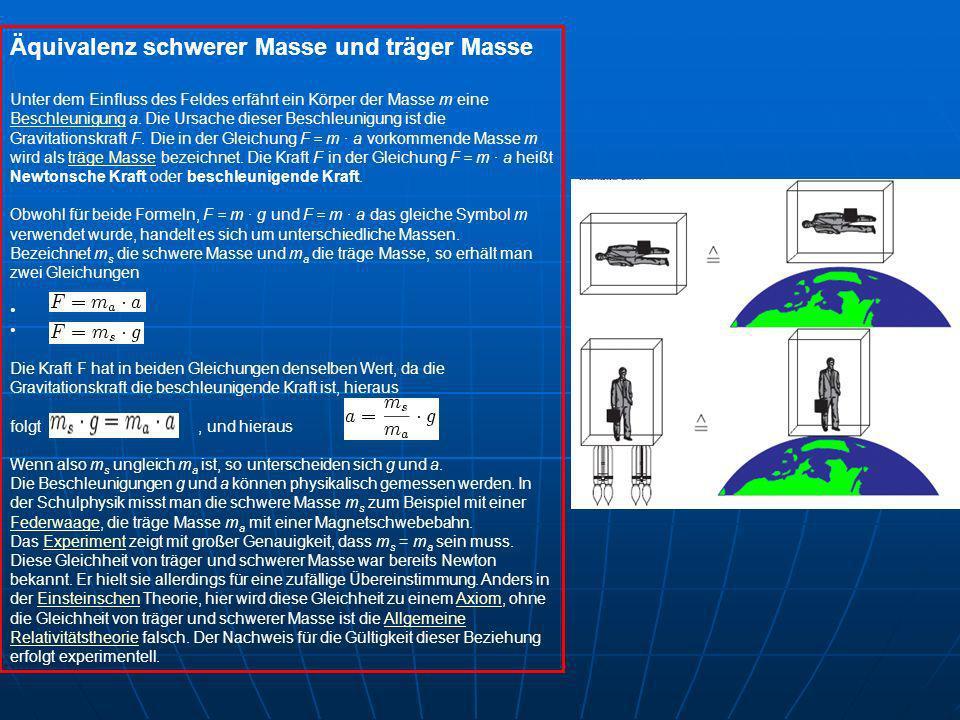 Äquivalenz schwerer Masse und träger Masse Unter dem Einfluss des Feldes erfährt ein Körper der Masse m eine Beschleunigung a. Die Ursache dieser Besc