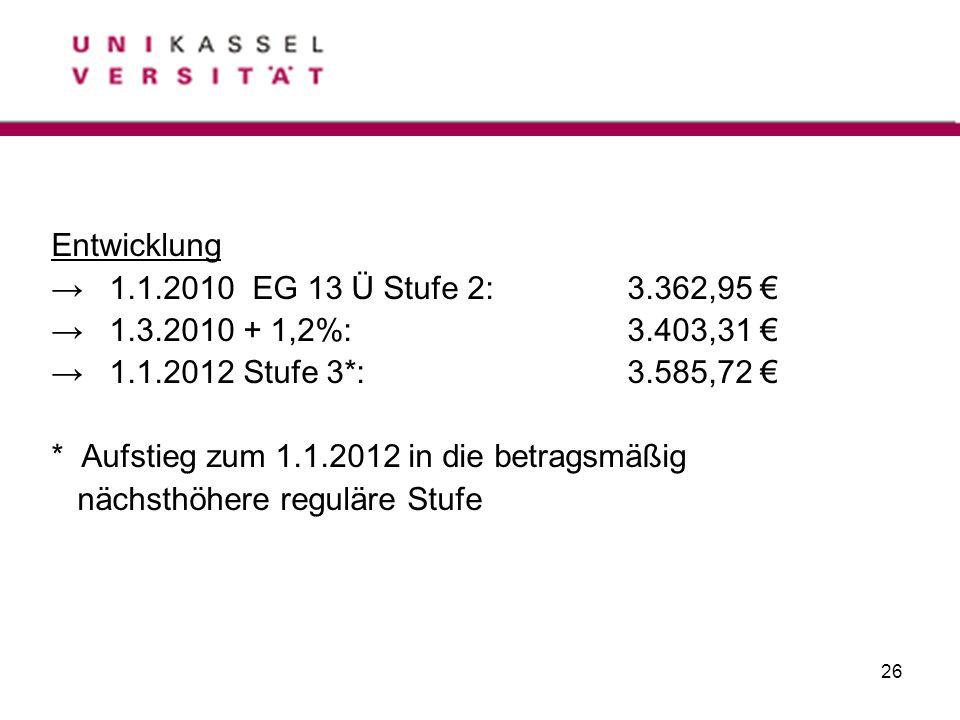 26 Entwicklung 1.1.2010 EG 13 Ü Stufe 2: 3.362,95 1.3.2010 + 1,2%: 3.403,31 1.1.2012 Stufe 3*: 3.585,72 * Aufstieg zum 1.1.2012 in die betragsmäßig nä