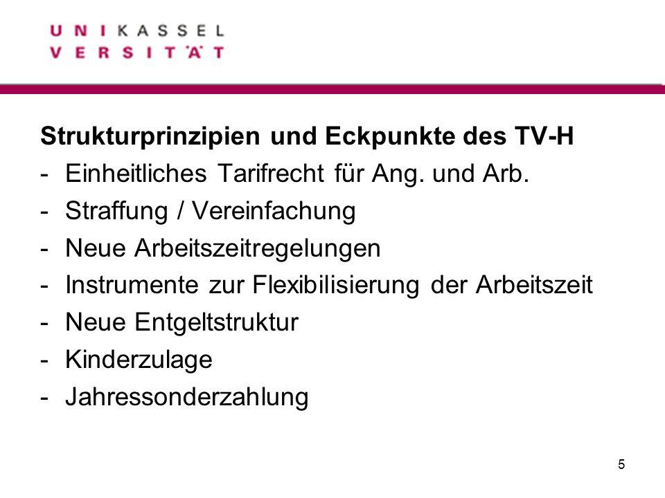 5 Strukturprinzipien und Eckpunkte des TV-H -Einheitliches Tarifrecht für Ang. und Arb. -Straffung / Vereinfachung -Neue Arbeitszeitregelungen -Instru