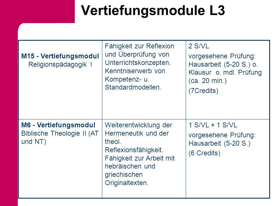 Vertiefungsmodule L3 M15 - Vertiefungsmodul Religionspädagogik I Fähigkeit zur Reflexion und Überprüfung von Unterrichtskonzepten. Kenntniserwerb von