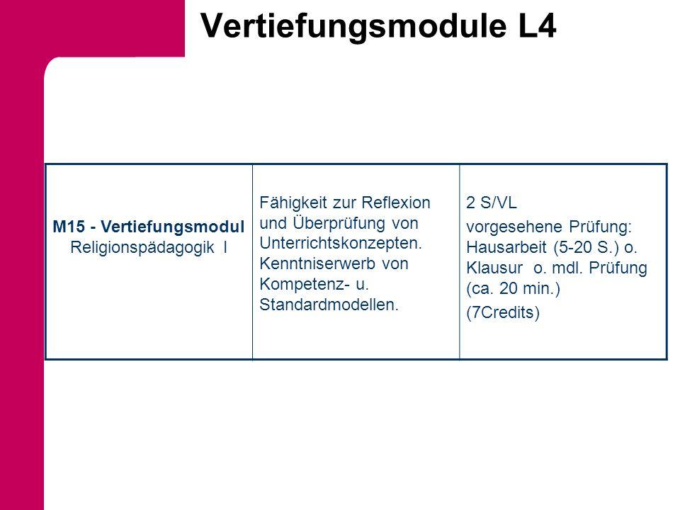 Vertiefungsmodule L4 M15 - Vertiefungsmodul Religionspädagogik I Fähigkeit zur Reflexion und Überprüfung von Unterrichtskonzepten. Kenntniserwerb von