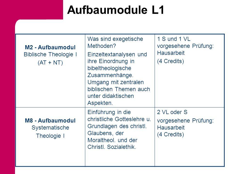 Aufbaumodule L1 M2 - Aufbaumodul Biblische Theologie I (AT + NT) Was sind exegetische Methoden? Einzeltextanalysen und ihre Einordnung in bibeltheolog
