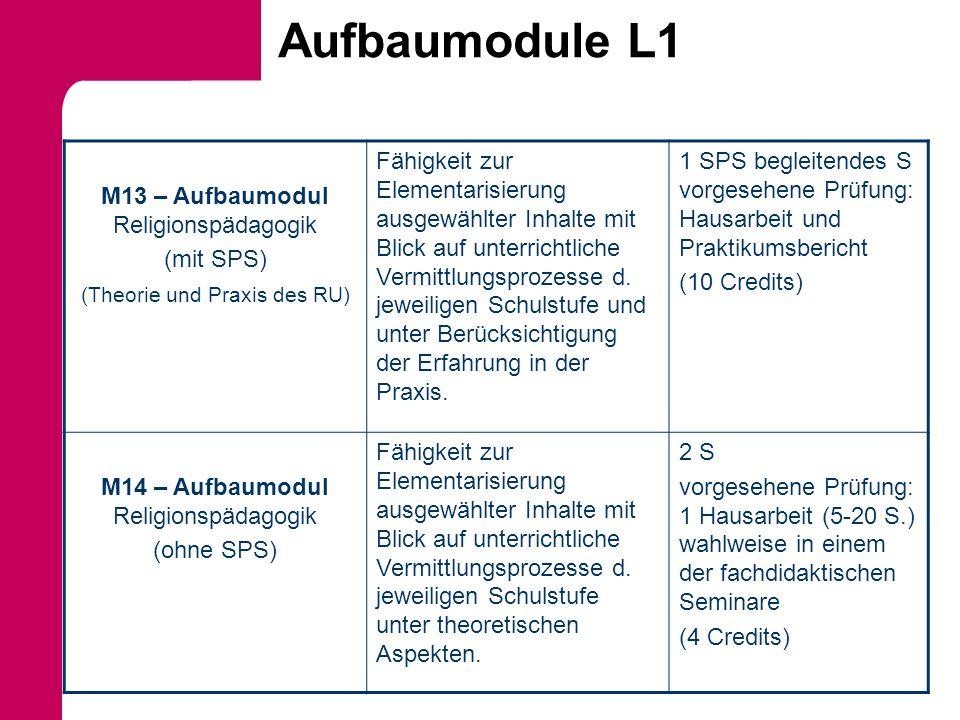 Aufbaumodule L1 M13 – Aufbaumodul Religionspädagogik (mit SPS) (Theorie und Praxis des RU) Fähigkeit zur Elementarisierung ausgewählter Inhalte mit Bl