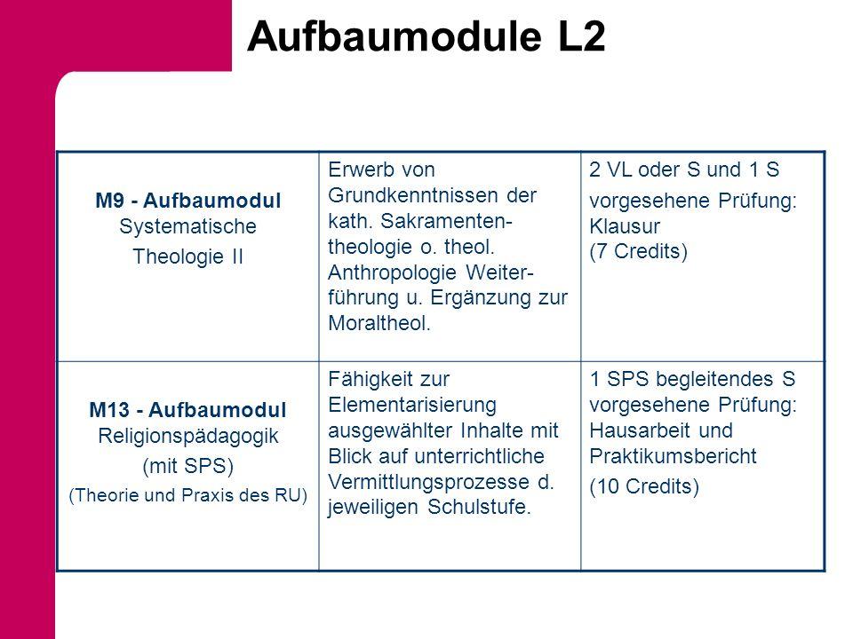 Aufbaumodule L2 M9 - Aufbaumodul Systematische Theologie II Erwerb von Grundkenntnissen der kath. Sakramenten- theologie o. theol. Anthropologie Weite