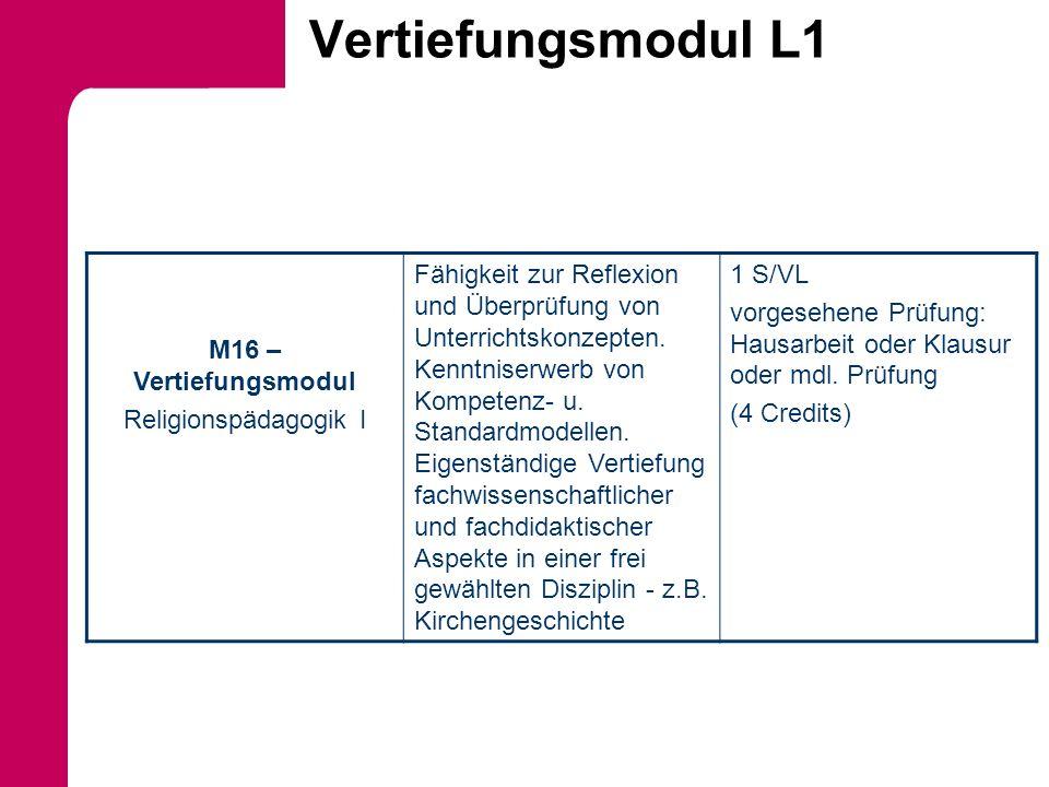 Vertiefungsmodul L1 M16 – Vertiefungsmodul Religionspädagogik I Fähigkeit zur Reflexion und Überprüfung von Unterrichtskonzepten. Kenntniserwerb von K