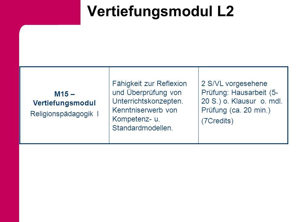 Vertiefungsmodul L2 M15 – Vertiefungsmodul Religionspädagogik I Fähigkeit zur Reflexion und Überprüfung von Unterrichtskonzepten. Kenntniserwerb von K