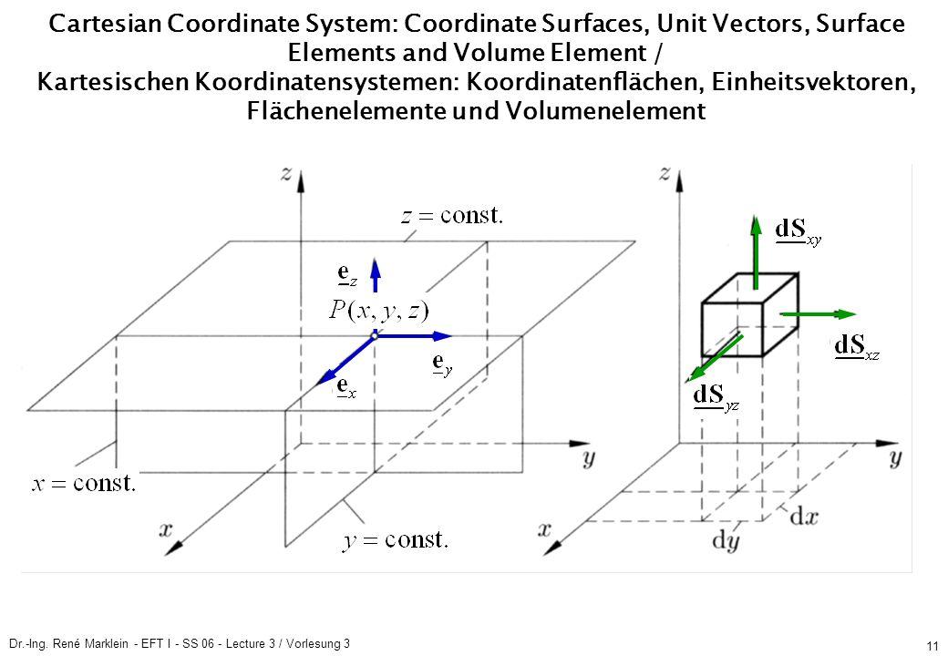 Dr.-Ing. René Marklein - EFT I - SS 06 - Lecture 3 / Vorlesung 3 11 Cartesian Coordinate System: Coordinate Surfaces, Unit Vectors, Surface Elements a