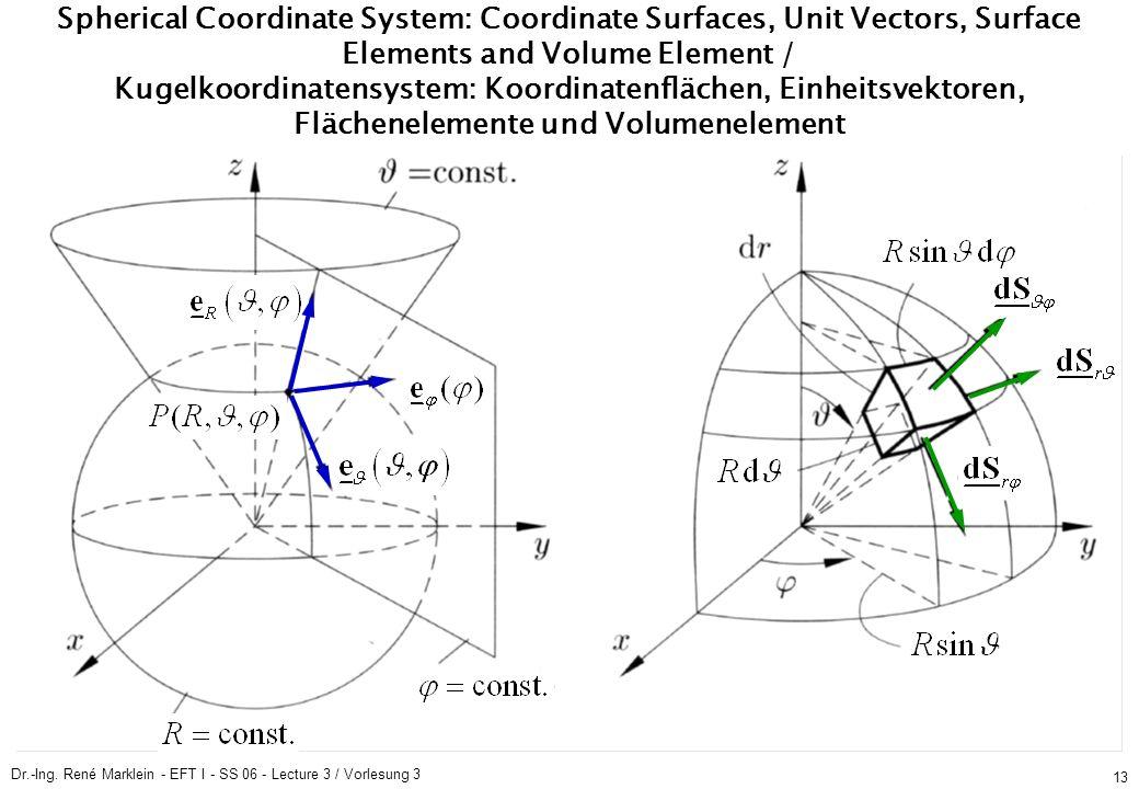 Dr.-Ing. René Marklein - EFT I - SS 06 - Lecture 3 / Vorlesung 3 13 Spherical Coordinate System: Coordinate Surfaces, Unit Vectors, Surface Elements a