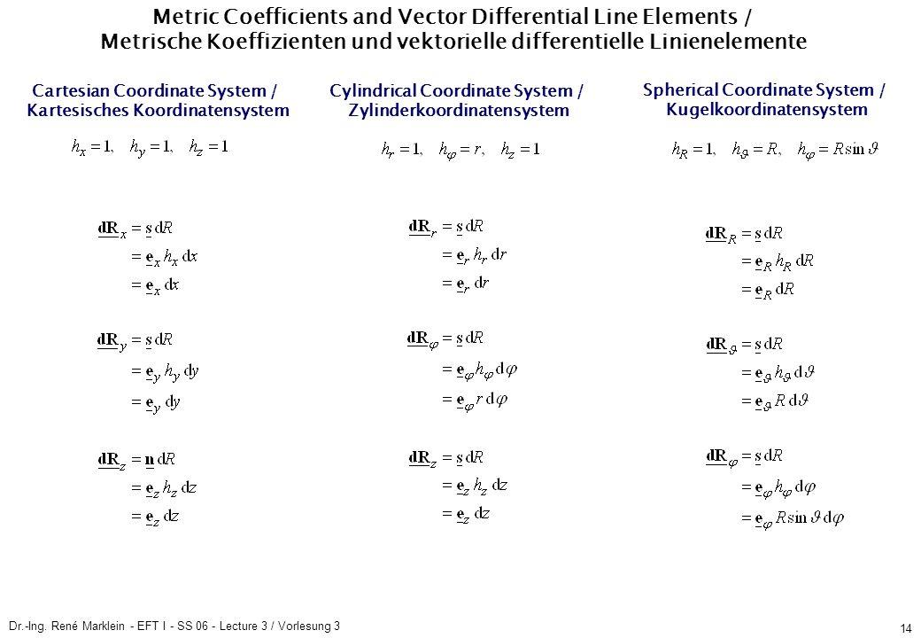 Dr.-Ing. René Marklein - EFT I - SS 06 - Lecture 3 / Vorlesung 3 14 Metric Coefficients and Vector Differential Line Elements / Metrische Koeffiziente